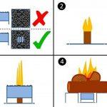 cheminée de démarrage barbecue TOP 8 image 4 produit