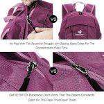 NEEKFOX Sac à dos de voyage à dos de voyage compact léger, sac à dos de camping pliable 35L, sac à dos de sport extérieur ultra-léger de la marque NEEKFOX image 3 produit