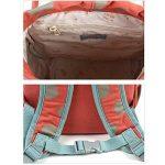 sac à dos picnic enfant TOP 7 image 3 produit