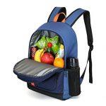 sac pour picnic TOP 6 image 4 produit